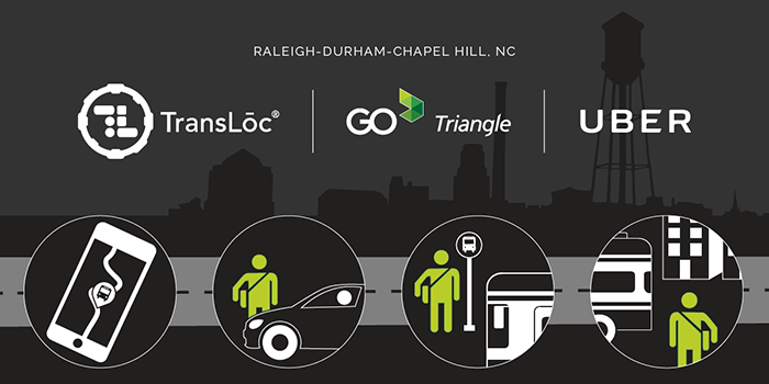 TransLoc-Uber_GoTriangle_full-color