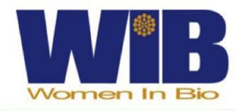 WIB-RTP