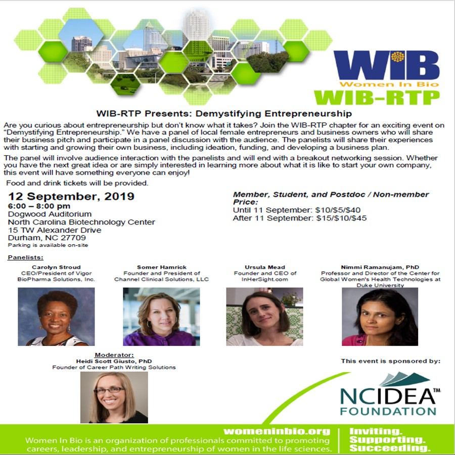 WIB-RTP: Demystifying Entrepreneurship