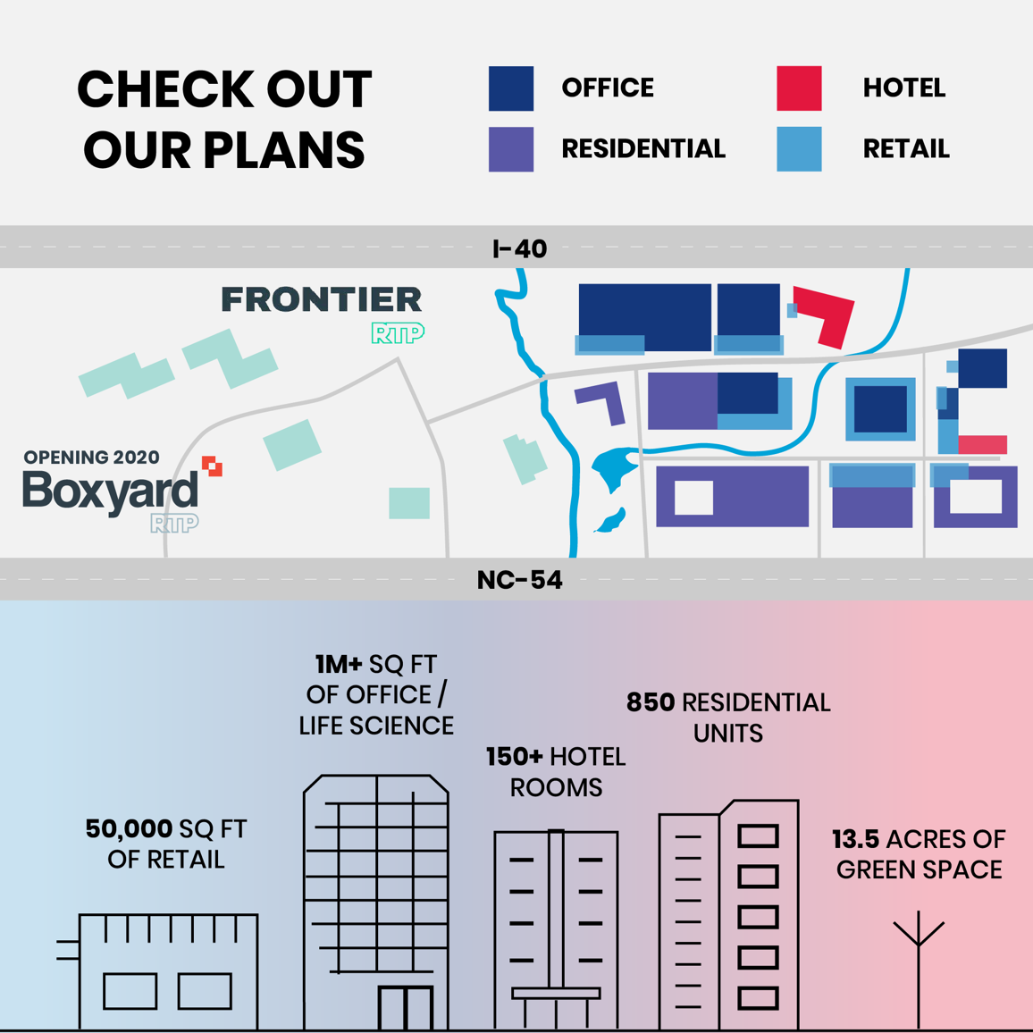 Check out our plans. 50,000 square feet of retail, 1 million+ square feet of office / life science, 150+ hotel rooms, 850 residential units, and 13.5 acres of green space.